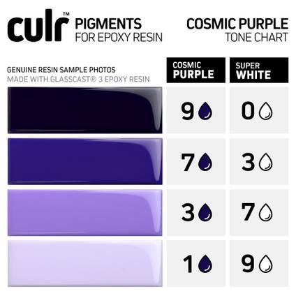 Cosmic Purple CULR Epoxy Pigment Colour Chart