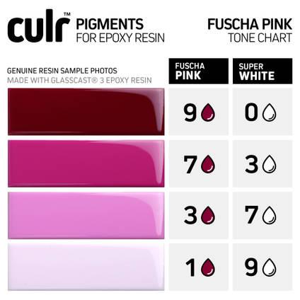 Fucshia Pink CULR Epoxy Pigment Colour Chart