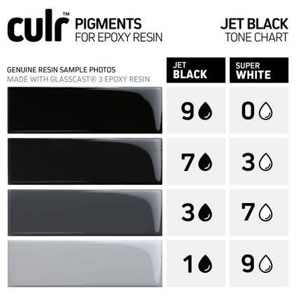 Jet Black CULR Epoxy Pigment Colour Chart