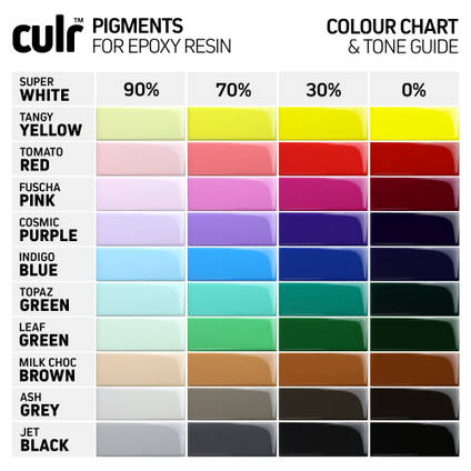 CULR Epoxy Pigment Colour and Tone Chart