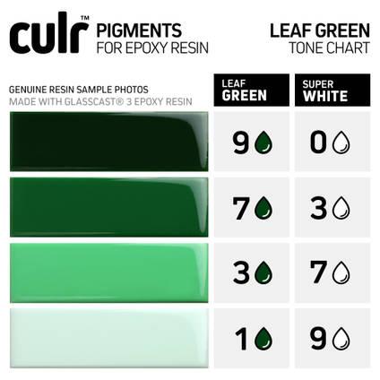 CULR Epoxy Pigment - Leaf Green Tone Chart