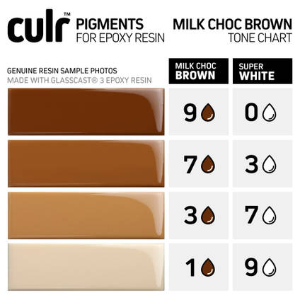 CULR Epoxy Pigment - Milk Choc Brown Tone Chart