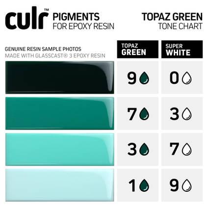 CULR Epoxy Pigment - Topaz Green Tone Chart