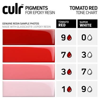 CULR Epoxy Pigment - Tomato Red Tone Chart