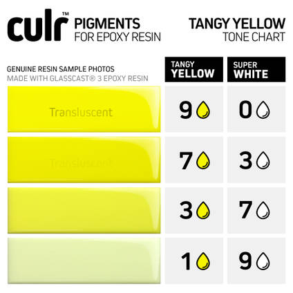 CULR Epoxy Pigment - Tangy Yellow Tone Chart