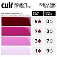Fucshia Pink CULR Epoxy Pigment Colour Chart Thumbnail