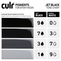 Jet Black CULR Epoxy Pigment Colour Chart Thumbnail