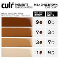CULR Epoxy Pigment - Milk Choc Brown Tone Chart Thumbnail